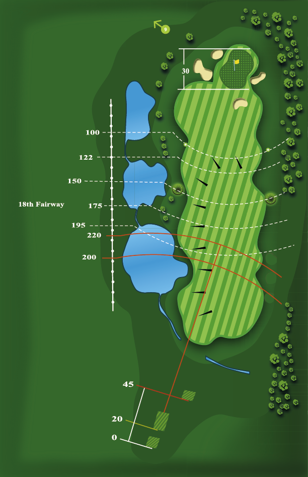 Yardage plan for Hole 8